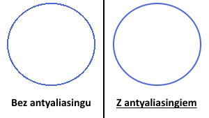 Porównanie - bez antyaliasingu oraz z antyaliasingiem