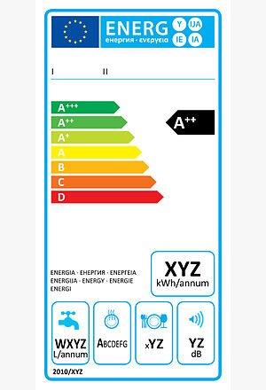 Etykieta z klasami energetycznymi dla zmywarek