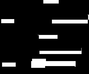 Zdjęcie porównuje różne wielkości klatek oraz podaje ich przekątne