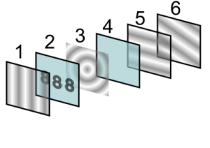 Schemat (budowa) matrycy LCD