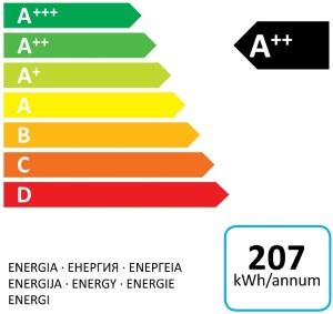 Etykieta energetyczna dla lodówek
