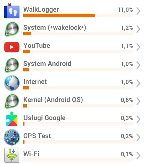 GSam Battery Monitor z listą aplikacji