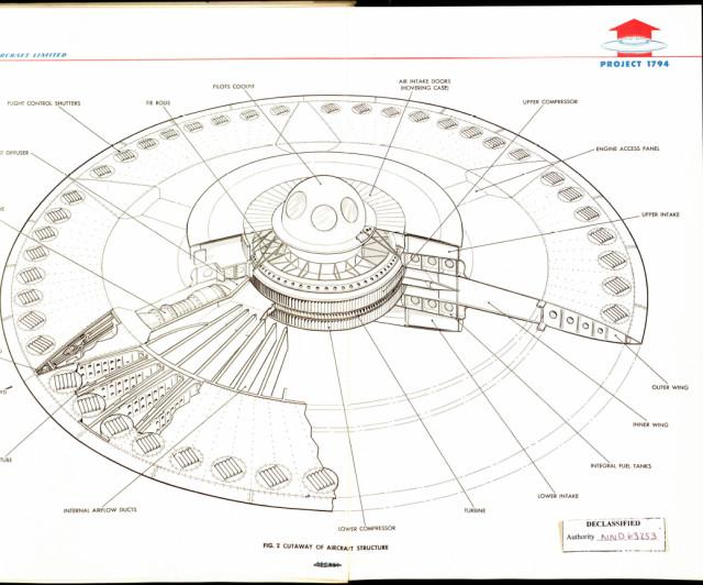 Projekt UFO
