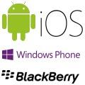 Mobilne systemy operacyjne