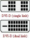 Schemat DVI-D (single link i dual link)