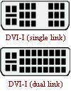 Schemat DVI-I (single link i dual link)